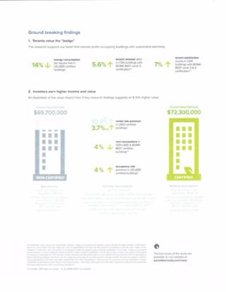 BK valuation model